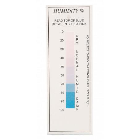 Indicateur d'humidité HR 0-100%